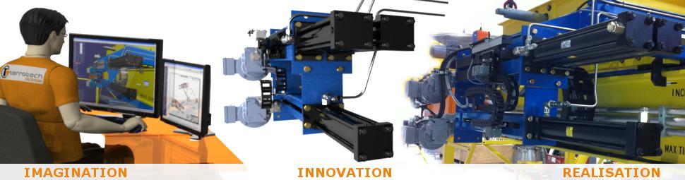Imagination Innovation Realisation
